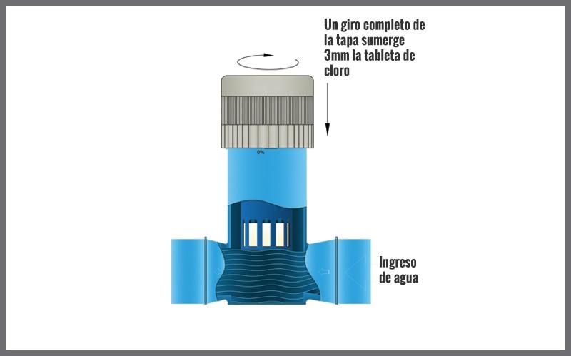 Home potabilizadores de agua eficientes bajo costo y for Estanques para agua potable